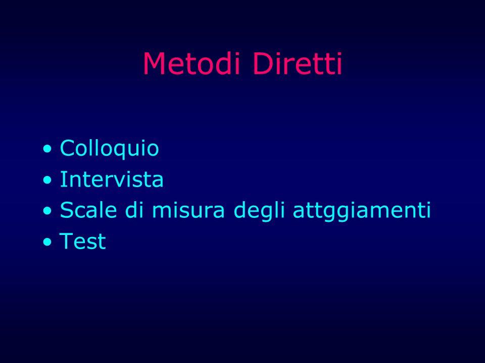 Metodi Diretti Colloquio Intervista Scale di misura degli attggiamenti Test