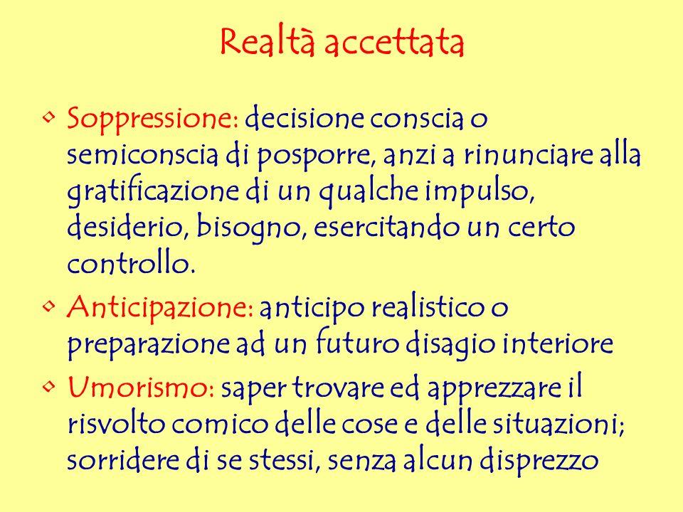 Realtà accettata Soppressione: decisione conscia o semiconscia di posporre, anzi a rinunciare alla gratificazione di un qualche impulso, desiderio, bi