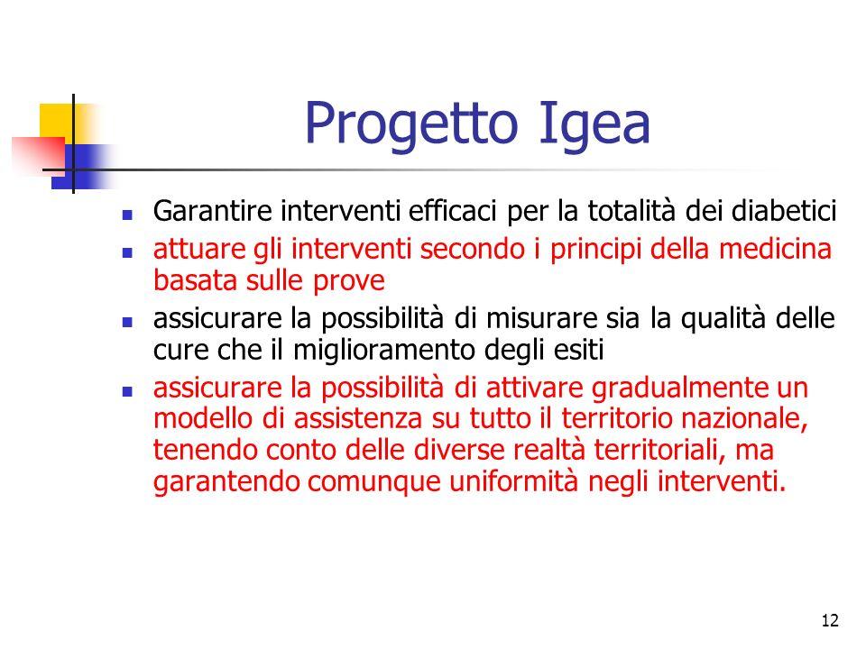 12 Progetto Igea Garantire interventi efficaci per la totalità dei diabetici attuare gli interventi secondo i principi della medicina basata sulle pro