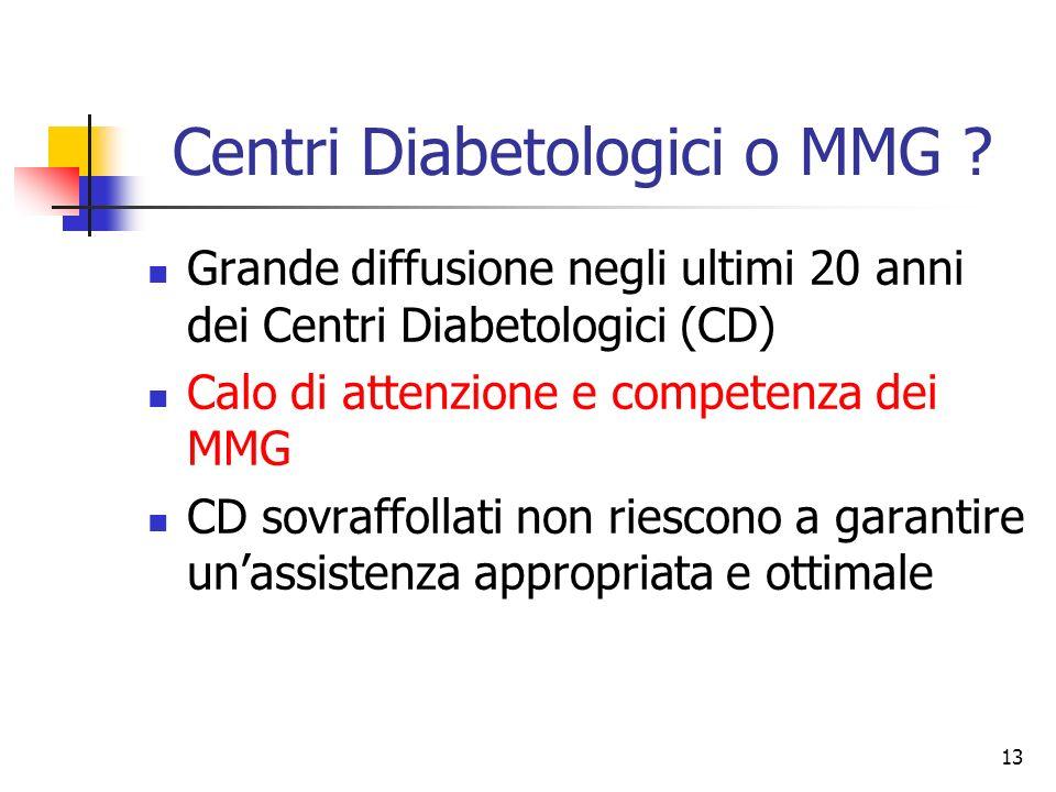 13 Centri Diabetologici o MMG ? Grande diffusione negli ultimi 20 anni dei Centri Diabetologici (CD) Calo di attenzione e competenza dei MMG CD sovraf