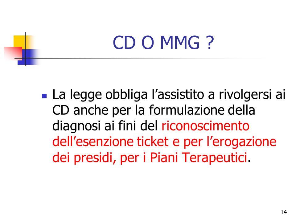 14 CD O MMG ? La legge obbliga lassistito a rivolgersi ai CD anche per la formulazione della diagnosi ai fini del riconoscimento dellesenzione ticket