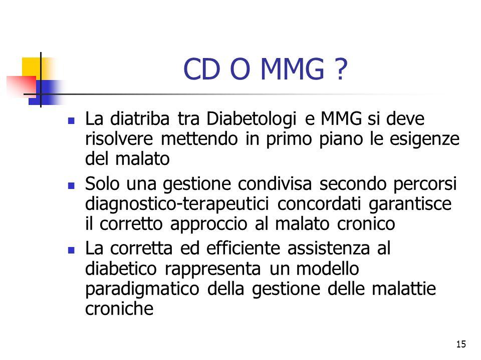 15 CD O MMG ? La diatriba tra Diabetologi e MMG si deve risolvere mettendo in primo piano le esigenze del malato Solo una gestione condivisa secondo p