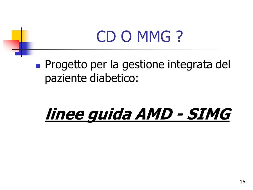 16 CD O MMG ? Progetto per la gestione integrata del paziente diabetico: linee guida AMD - SIMG