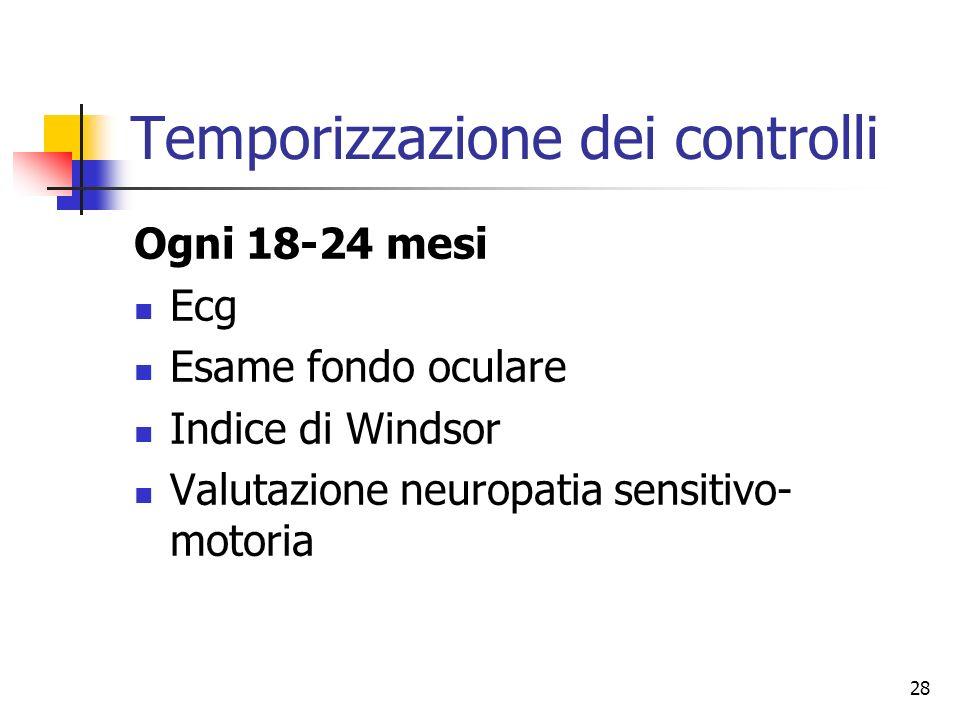 28 Temporizzazione dei controlli Ogni 18-24 mesi Ecg Esame fondo oculare Indice di Windsor Valutazione neuropatia sensitivo- motoria