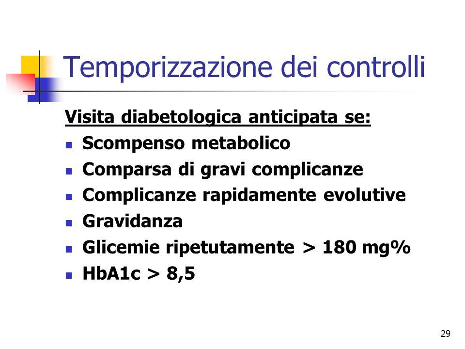29 Temporizzazione dei controlli Visita diabetologica anticipata se: Scompenso metabolico Comparsa di gravi complicanze Complicanze rapidamente evolut
