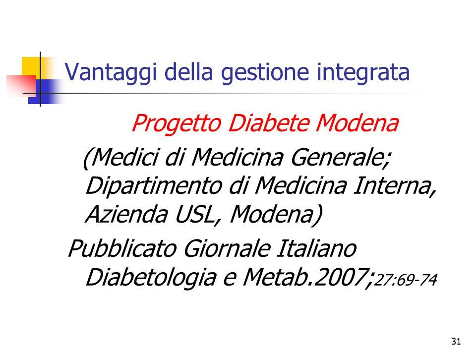 31 Vantaggi della gestione integrata Progetto Diabete Modena (Medici di Medicina Generale; Dipartimento di Medicina Interna, Azienda USL, Modena) Pubb