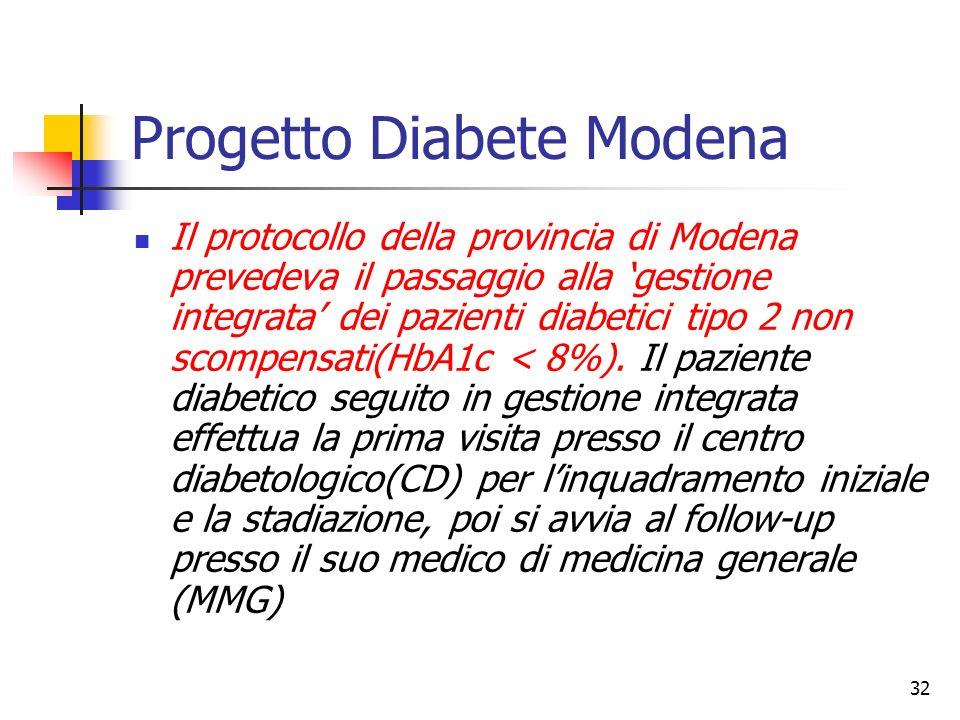 32 Progetto Diabete Modena Il protocollo della provincia di Modena prevedeva il passaggio alla gestione integrata dei pazienti diabetici tipo 2 non sc