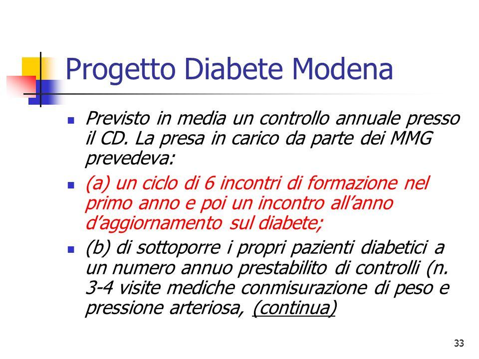 33 Progetto Diabete Modena Previsto in media un controllo annuale presso il CD. La presa in carico da parte dei MMG prevedeva: (a) un ciclo di 6 incon
