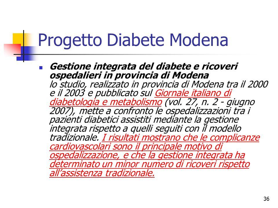 36 Progetto Diabete Modena Gestione integrata del diabete e ricoveri ospedalieri in provincia di Modena lo studio, realizzato in provincia di Modena t