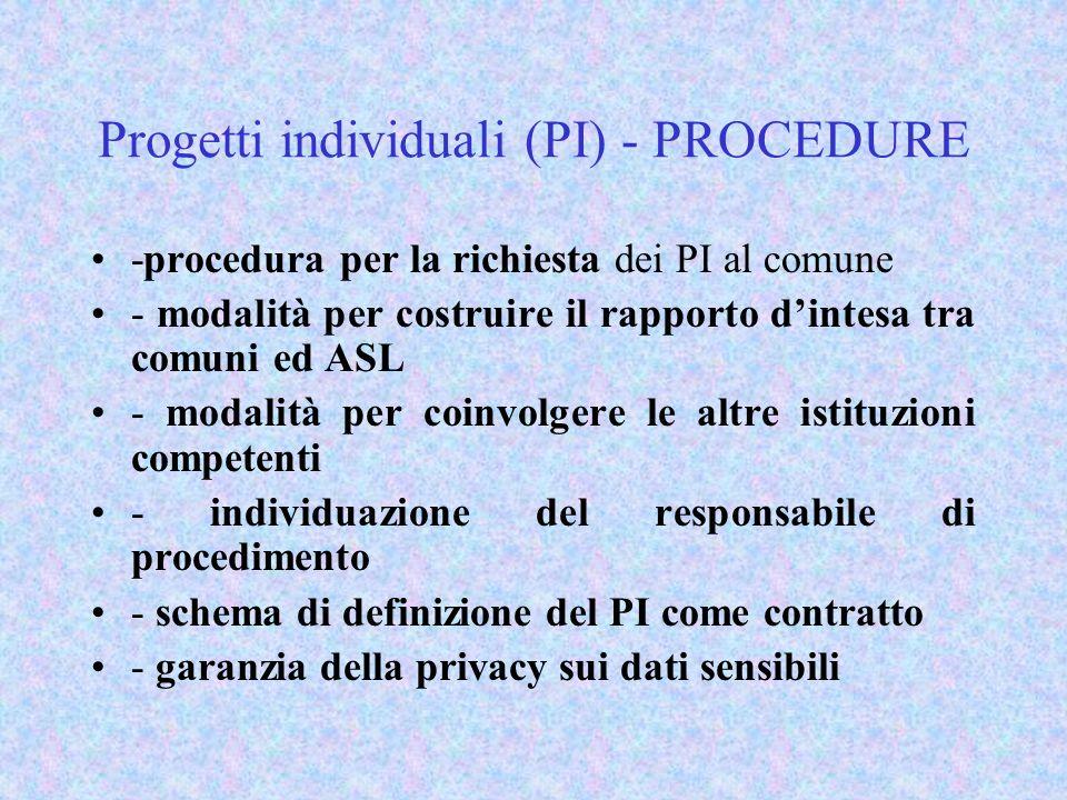 Progetti individuali (PI) - PROCEDURE -procedura per la richiesta dei PI al comune - modalità per costruire il rapporto dintesa tra comuni ed ASL - modalità per coinvolgere le altre istituzioni competenti - individuazione del responsabile di procedimento - schema di definizione del PI come contratto - garanzia della privacy sui dati sensibili