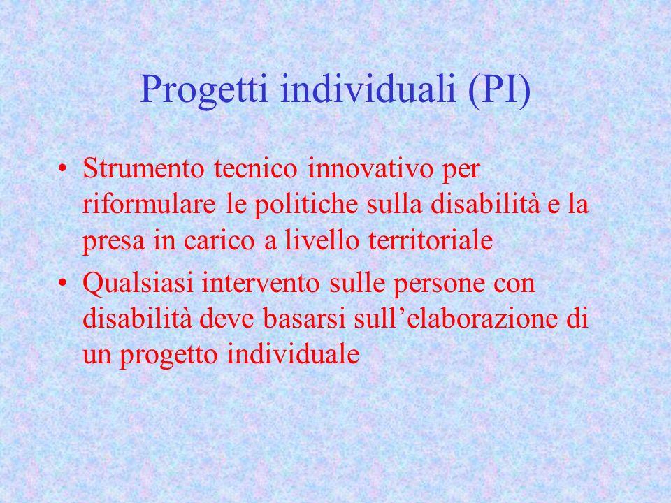Progetti individuali (PI) Strumento tecnico innovativo per riformulare le politiche sulla disabilità e la presa in carico a livello territoriale Quals