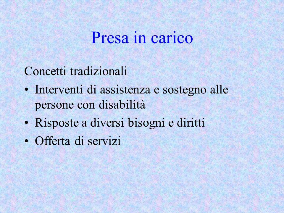 Presa in carico Concetti tradizionali Interventi di assistenza e sostegno alle persone con disabilità Risposte a diversi bisogni e diritti Offerta di