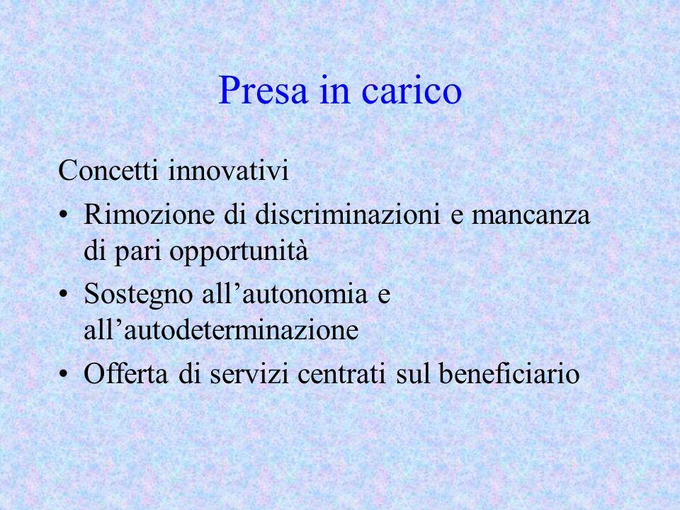 Progetti individuali (PI) Art.14 della L. 328/2000 1.