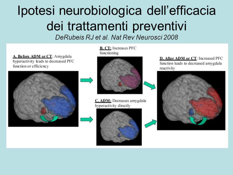 Ipotesi neurobiologica dellefficacia dei trattamenti preventivi DeRubeis RJ et al. Nat Rev Neurosci 2008