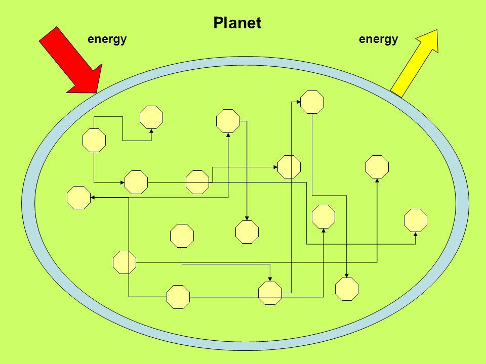 MATTERMATTER ENERGYENERGY Anthropic sistems