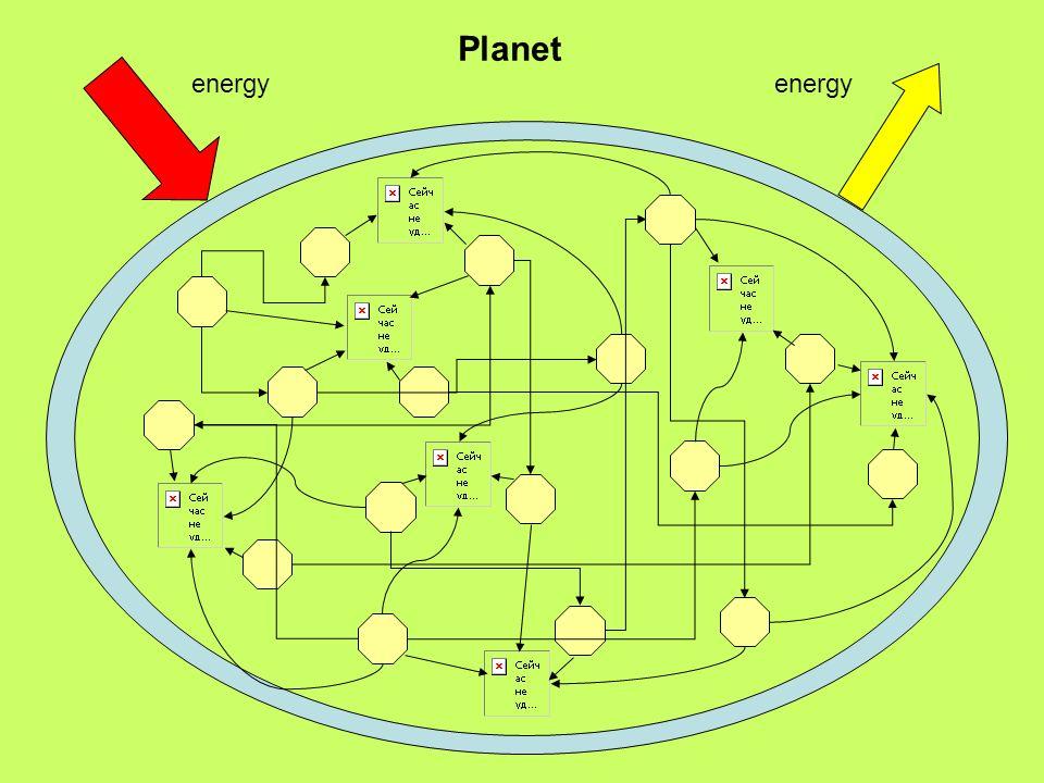 Planet energy