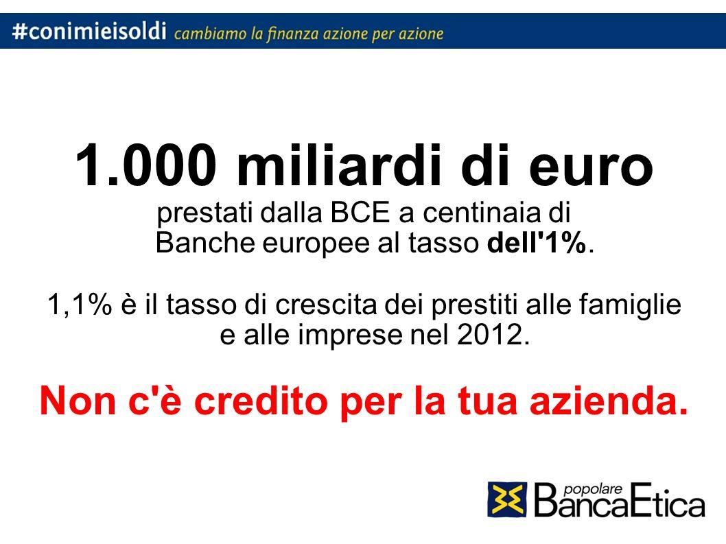 1.000 miliardi di euro prestati dalla BCE a centinaia di Banche europee al tasso dell 1%.