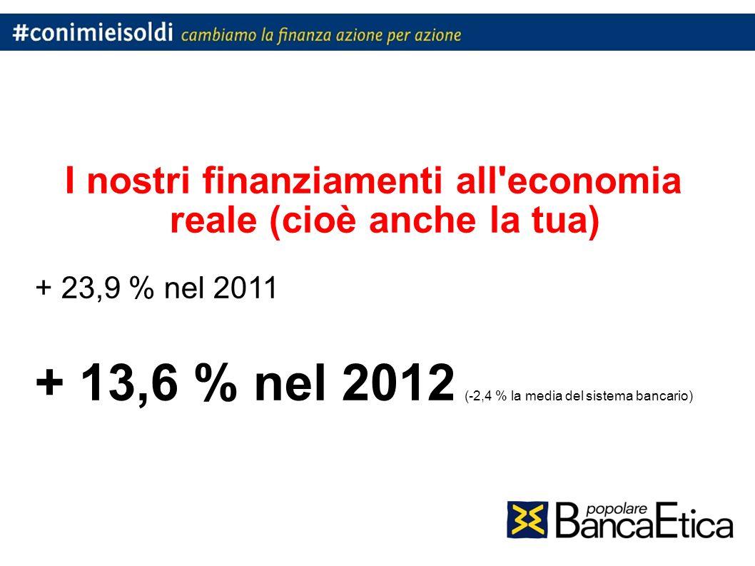 I nostri finanziamenti all economia reale (cioè anche la tua) + 23,9 % nel 2011 + 13,6 % nel 2012 (-2,4 % la media del sistema bancario)