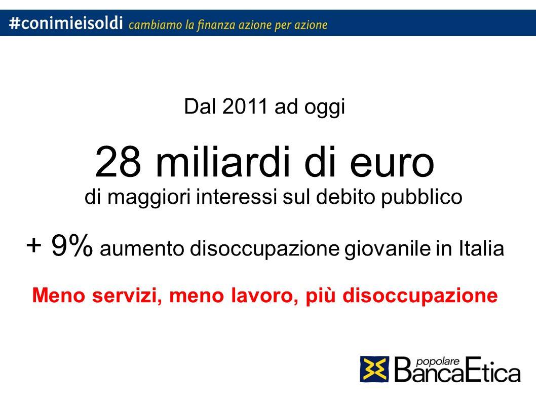 Dal 2011 ad oggi 28 miliardi di euro di maggiori interessi sul debito pubblico + 9% aumento disoccupazione giovanile in Italia Meno servizi, meno lavoro, più disoccupazione