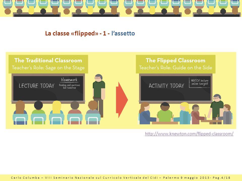 Carlo Columba – VIII Seminario Nazionale sul Curricolo Verticale del Cidi – Palermo 9 maggio 2013- Pag.4/18 La classe «flipped» - 1 - lassetto http://