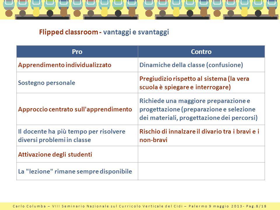 Carlo Columba – VIII Seminario Nazionale sul Curricolo Verticale del Cidi – Palermo 9 maggio 2013- Pag.8/18 ProContro Apprendimento individualizzatoDi