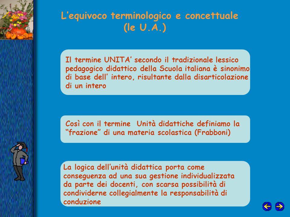 Lequivoco terminologico e concettuale (le U.A.) Il termine UNITA secondo il tradizionale lessico pedagogico didattico della Scuola italiana è sinonimo