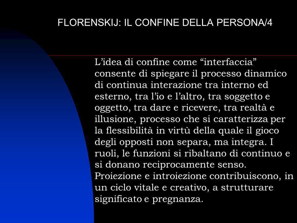FLORENSKIJ: IL CONFINE DELLA PERSONA/4 Lidea di confine come interfaccia consente di spiegare il processo dinamico di continua interazione tra interno