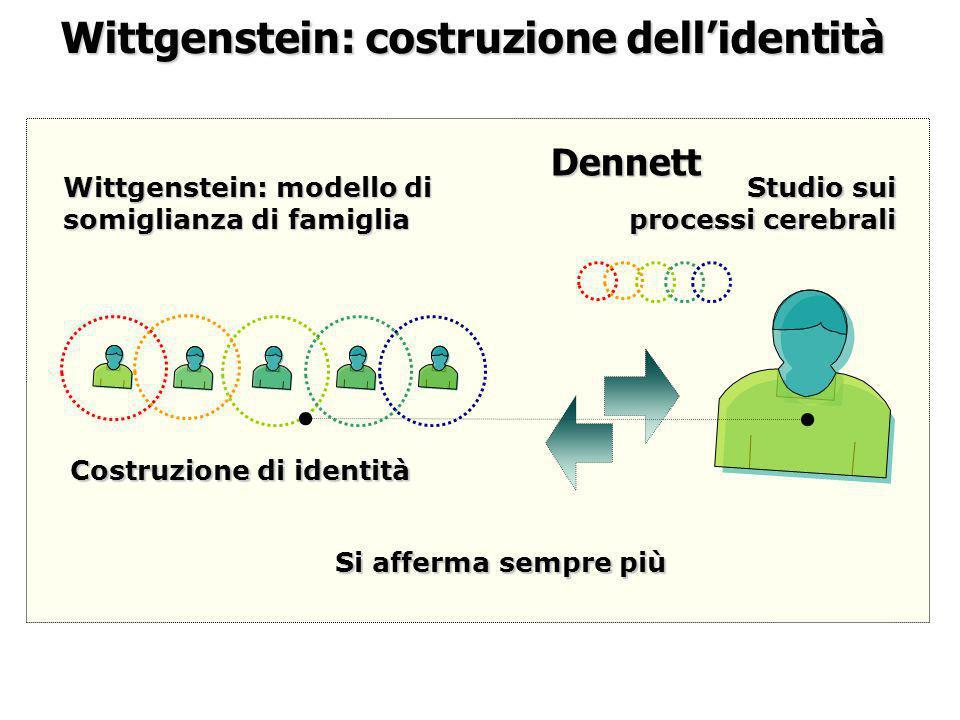 Dennett Studio sui processi cerebrali Costruzione di identità Wittgenstein: costruzione dellidentità Si afferma sempre più Wittgenstein: modello di so