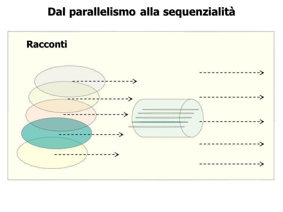 Dal parallelismo alla sequenzialità Racconti