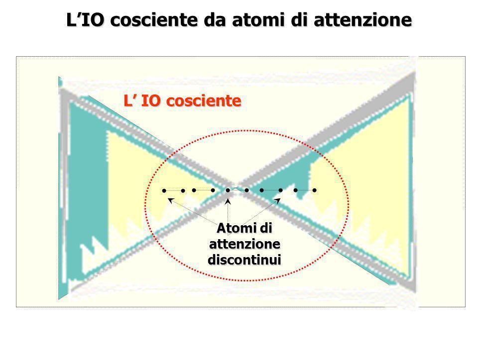 LIO cosciente da atomi di attenzione L IO cosciente Atomi di attenzione discontinui