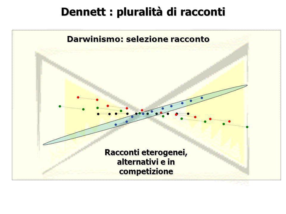 Dennett : pluralità di racconti Racconti eterogenei, alternativi e in competizione Darwinismo: selezione racconto