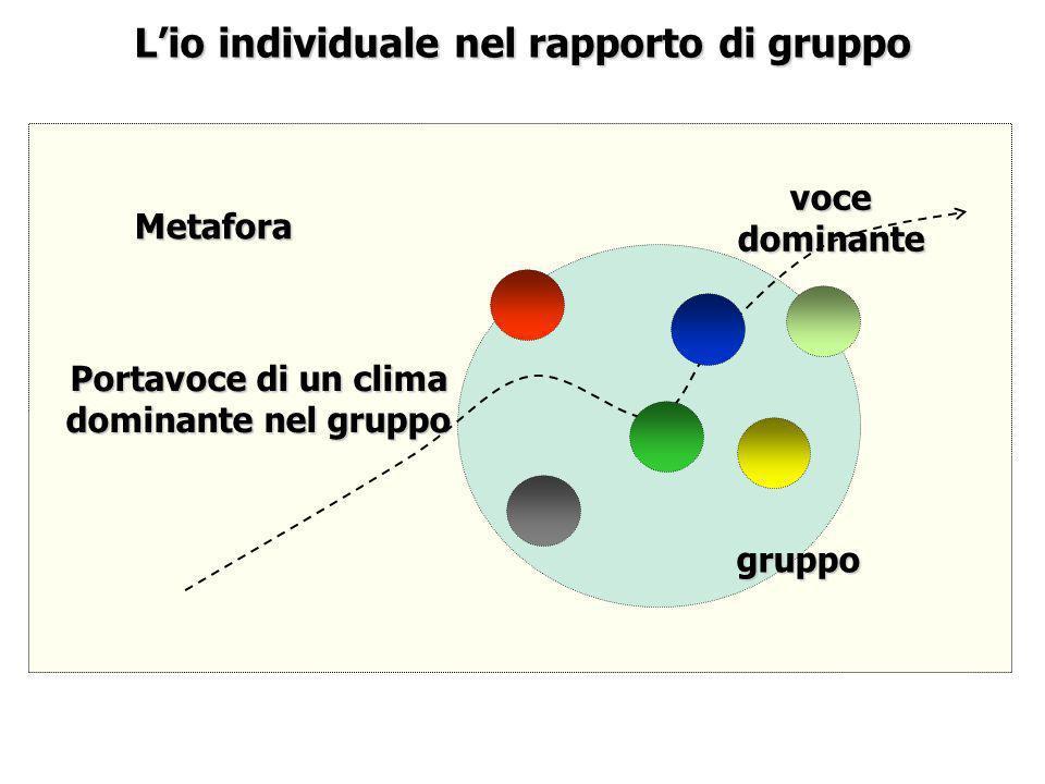 Lio individuale nel rapporto di gruppo Metafora voce dominante Portavoce di un clima dominante nel gruppo gruppo