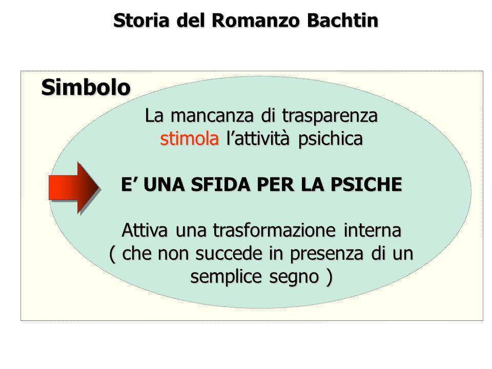 Storia del Romanzo Bachtin Simbolo La mancanza di trasparenza stimola lattività psichica E UNA SFIDA PER LA PSICHE Attiva una trasformazione interna (