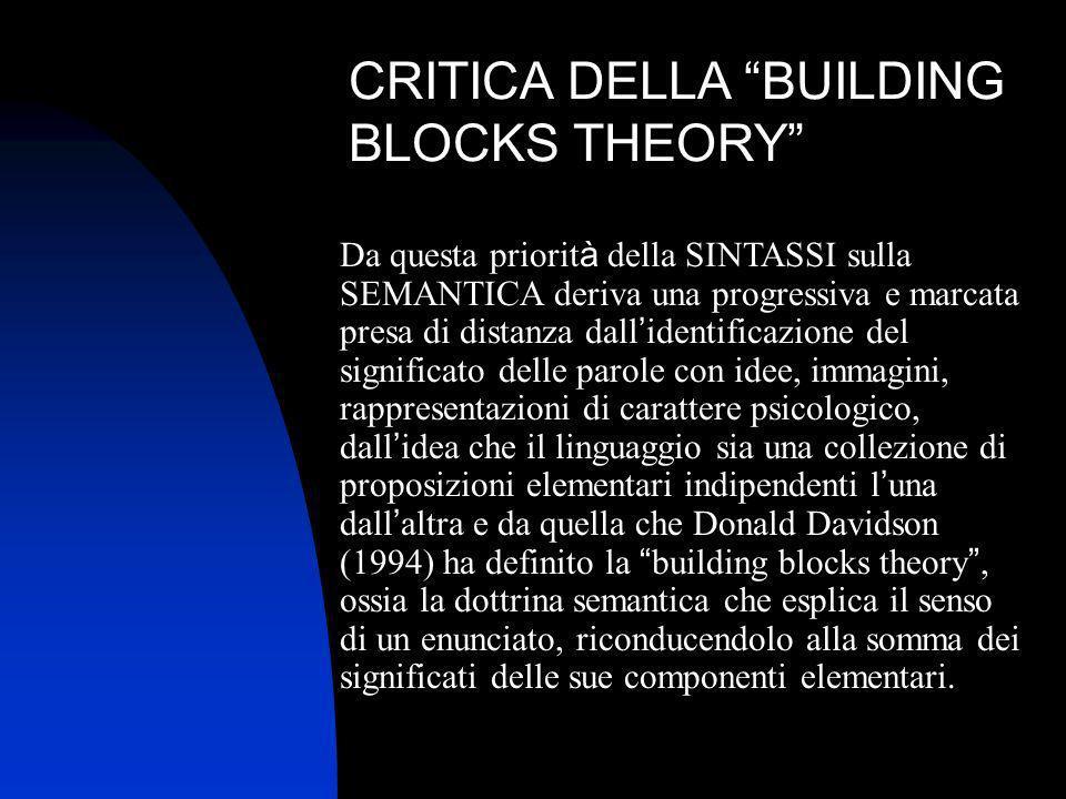 CRITICA DELLA BUILDING BLOCKS THEORY Da questa priorit à della SINTASSI sulla SEMANTICA deriva una progressiva e marcata presa di distanza dall identi