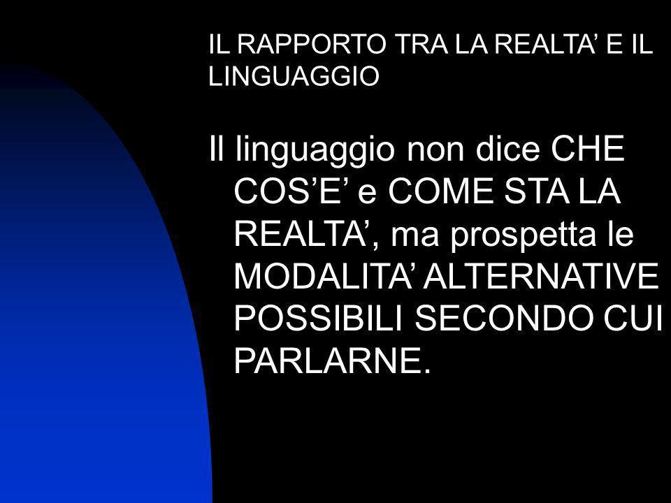 IL RAPPORTO TRA LA REALTA E IL LINGUAGGIO Il linguaggio non dice CHE COSE e COME STA LA REALTA, ma prospetta le MODALITA ALTERNATIVE POSSIBILI SECONDO