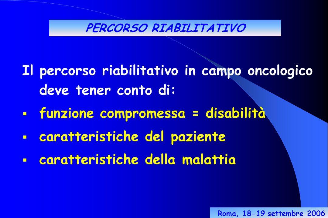 PERCORSO RIABILITATIVO Il percorso riabilitativo in campo oncologico deve tener conto di: funzione compromessa = disabilità caratteristiche del paziente caratteristiche della malattia Roma, 18-19 settembre 2006