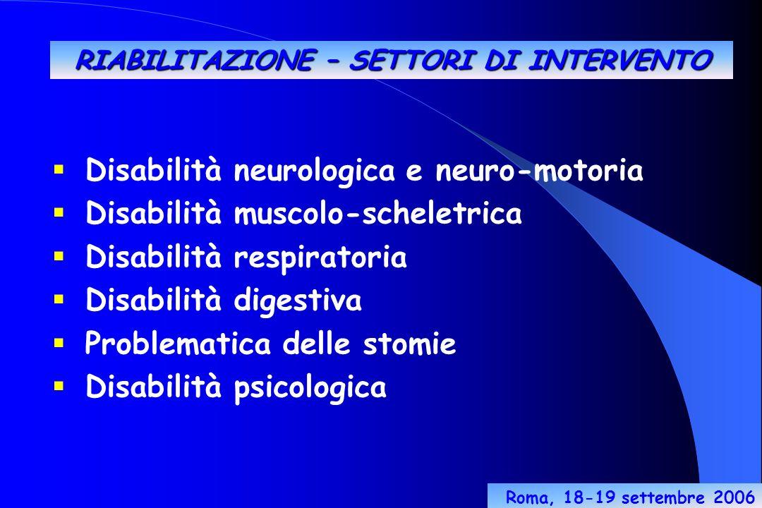 Disabilità neurologica e neuro-motoria Disabilità muscolo-scheletrica Disabilità respiratoria Disabilità digestiva Problematica delle stomie Disabilità psicologica RIABILITAZIONE – SETTORI DI INTERVENTO Roma, 18-19 settembre 2006