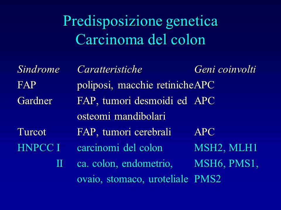 Predisposizione genetica Carcinoma del colon SindromeCaratteristicheGeni coinvolti SindromeCaratteristicheGeni coinvolti FAPpoliposi, macchie retinich