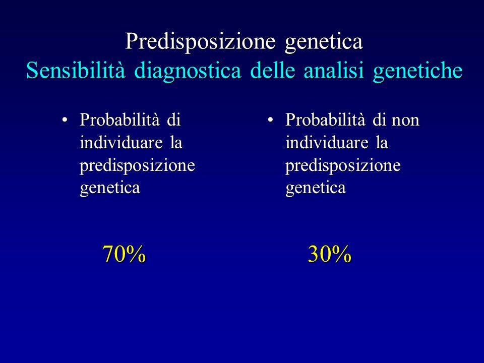 Predisposizione genetica Sensibilità diagnostica delle analisi genetiche Probabilità di individuare la predisposizione geneticaProbabilità di individu