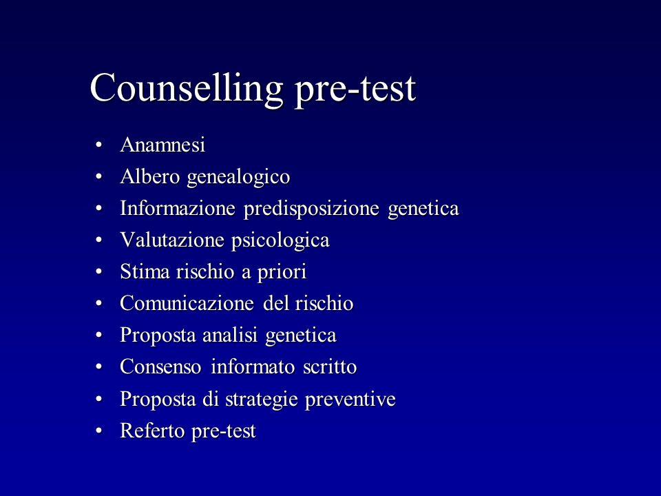Counselling pre-test AnamnesiAnamnesi Albero genealogicoAlbero genealogico Informazione predisposizione geneticaInformazione predisposizione genetica