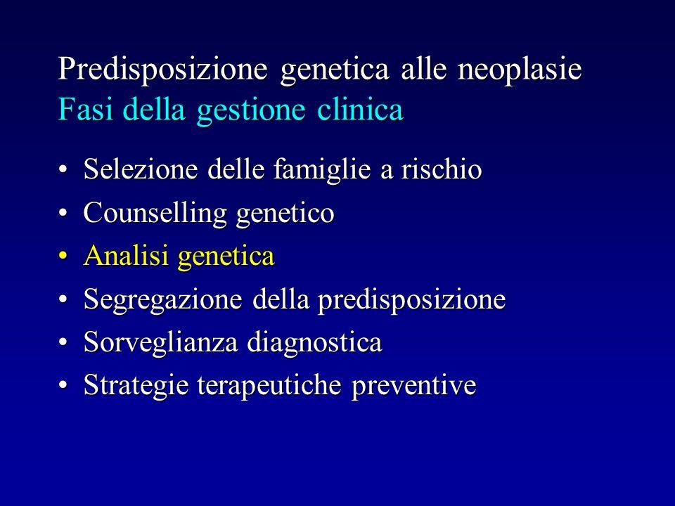 Predisposizione genetica alle neoplasie Fasi della gestione clinica Selezione delle famiglie a rischioSelezione delle famiglie a rischio Counselling g