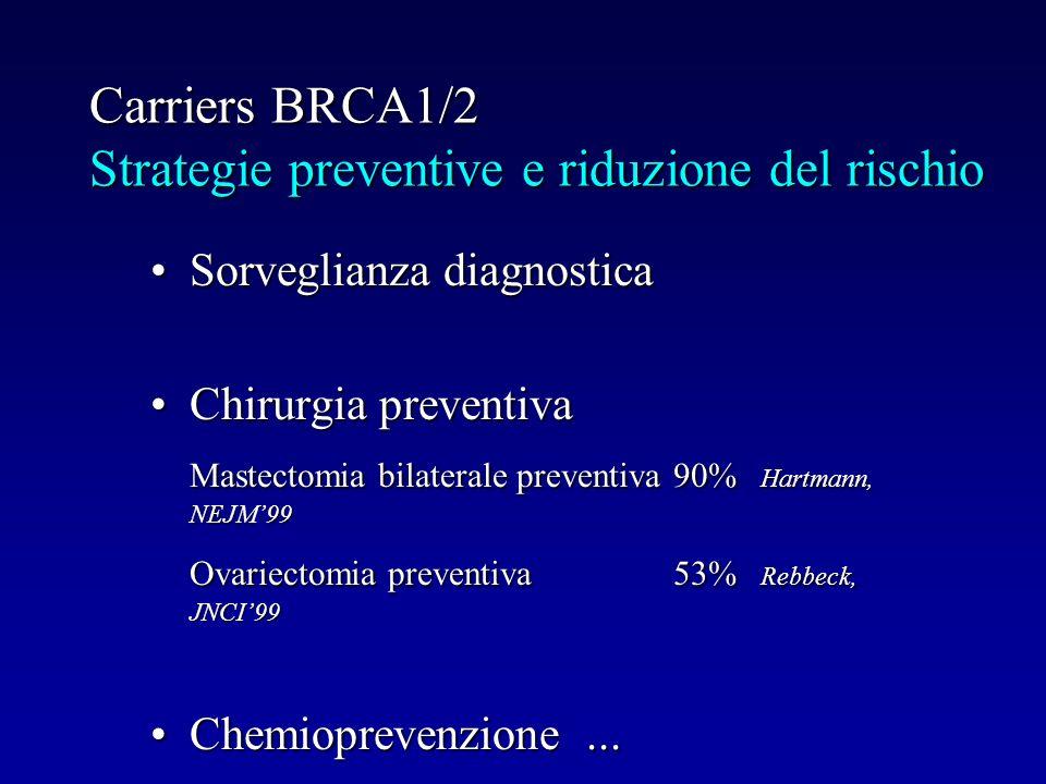 Carriers BRCA1/2 Strategie preventive e riduzione del rischio Sorveglianza diagnosticaSorveglianza diagnostica Chirurgia preventivaChirurgia preventiv