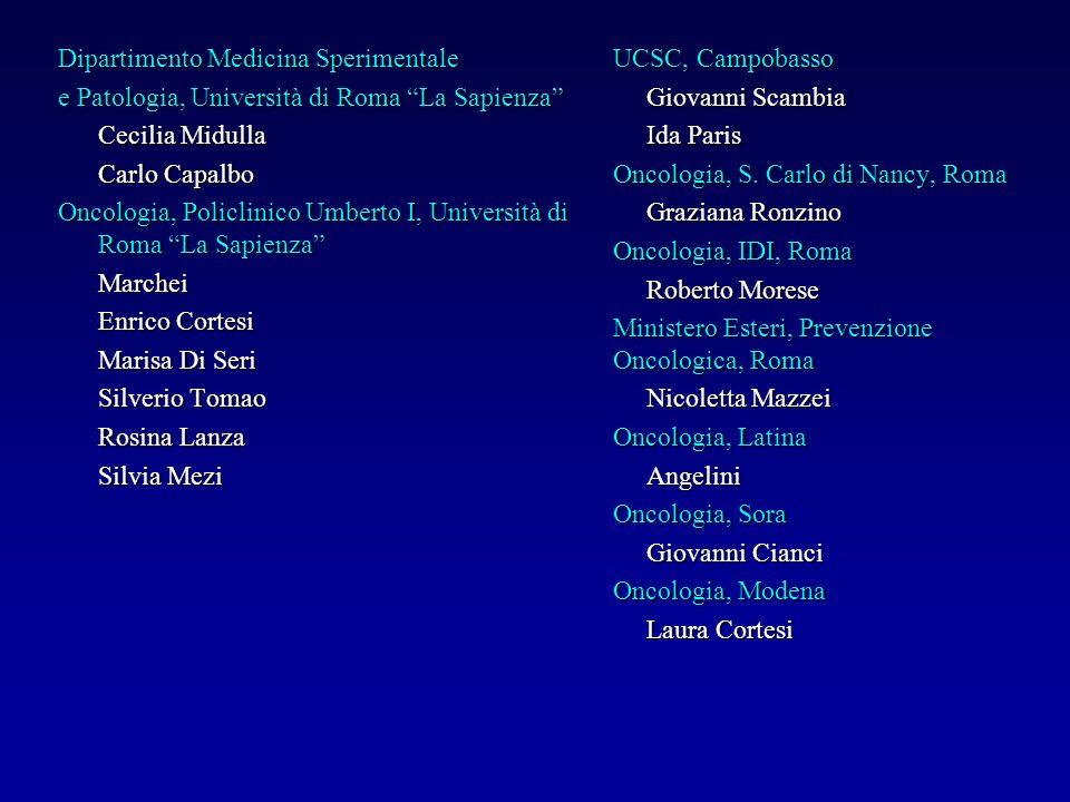 UCSC, Campobasso Giovanni Scambia Ida Paris Oncologia, S. Carlo di Nancy, Roma Graziana Ronzino Oncologia, IDI, Roma Roberto Morese Ministero Esteri,