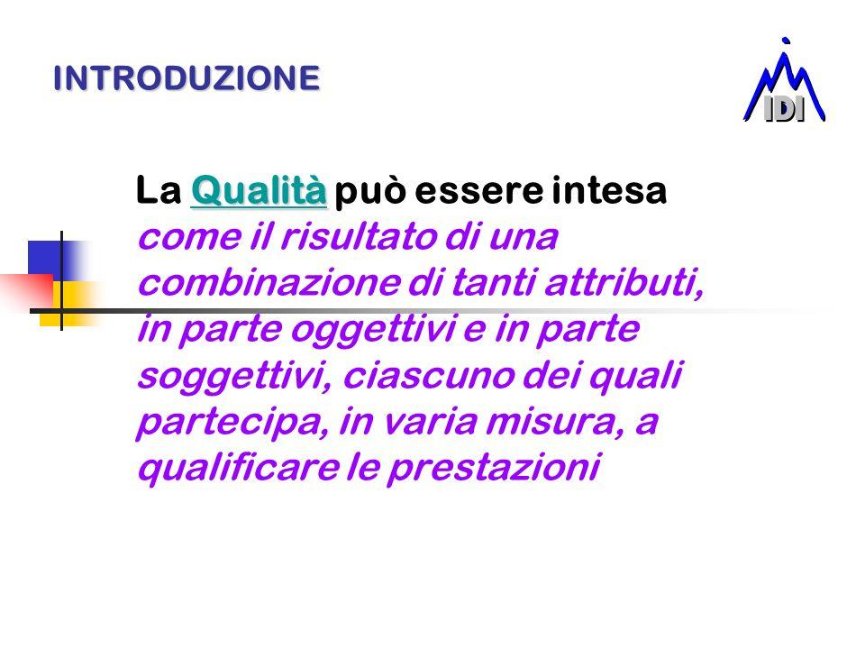 Qualità La Qualità può essere intesa come il risultato di una combinazione di tanti attributi, in parte oggettivi e in parte soggettivi, ciascuno dei quali partecipa, in varia misura, a qualificare le prestazioni INTRODUZIONE