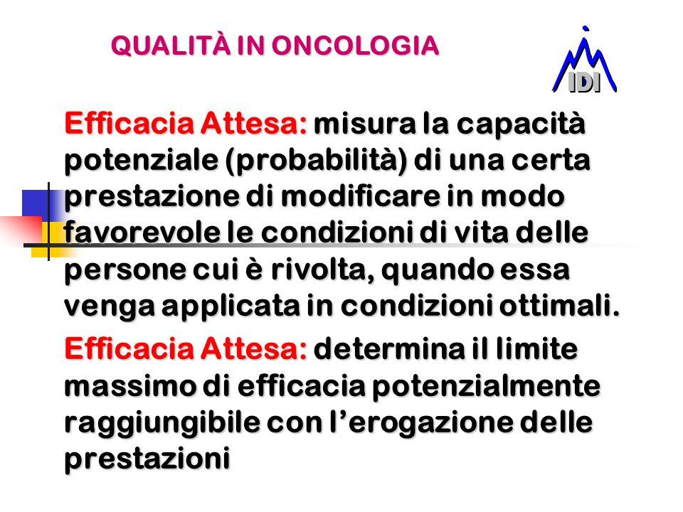Efficacia Attesa: misura la capacità potenziale (probabilità) di una certa prestazione di modificare in modo favorevole le condizioni di vita delle persone cui è rivolta, quando essa venga applicata in condizioni ottimali.