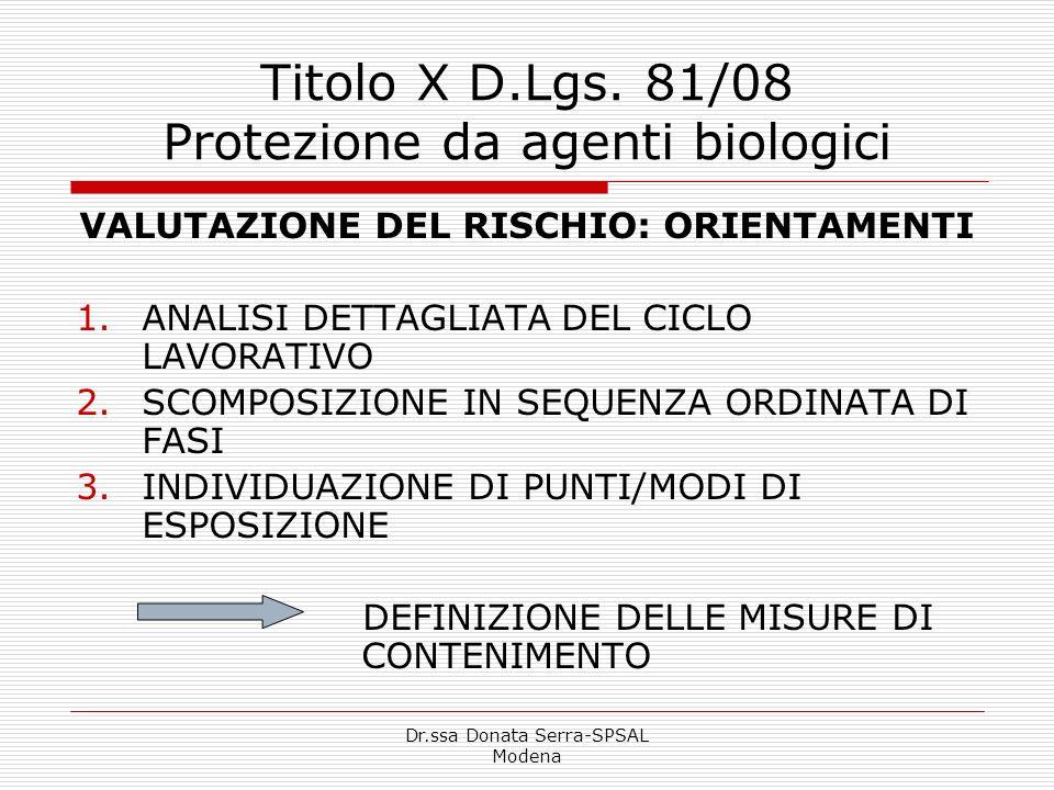 Dr.ssa Donata Serra-SPSAL Modena Titolo X D.Lgs.