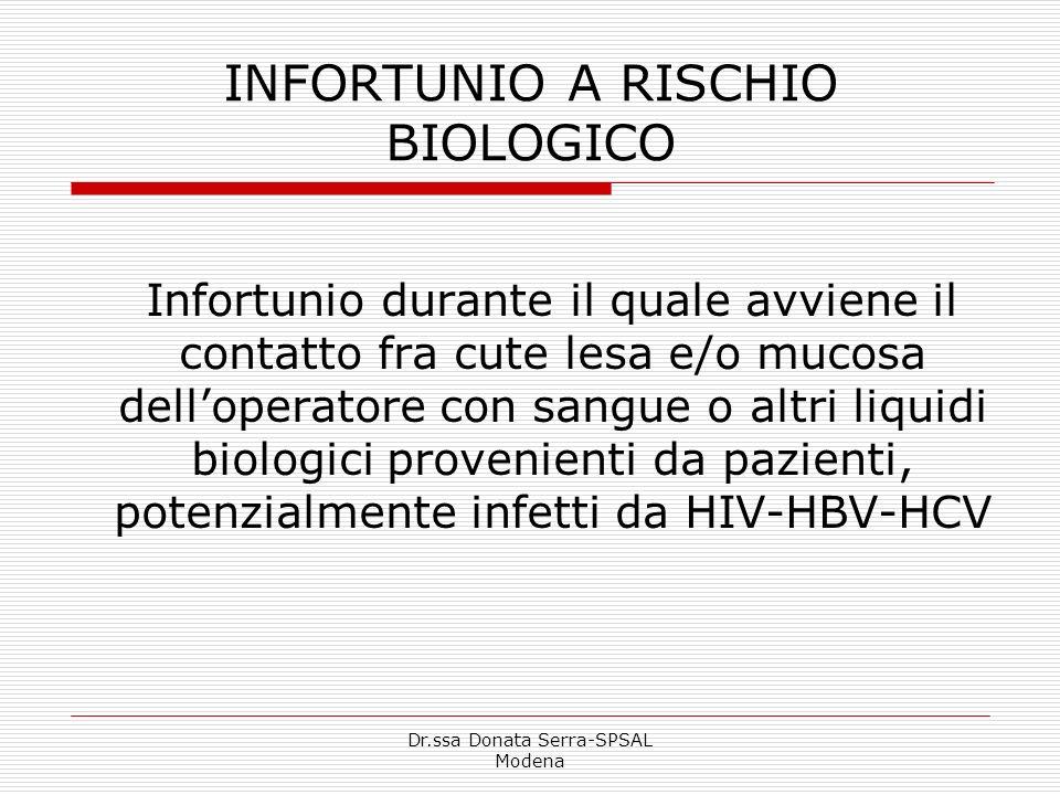 Dr.ssa Donata Serra-SPSAL Modena INFORTUNIO A RISCHIO BIOLOGICO Infortunio durante il quale avviene il contatto fra cute lesa e/o mucosa delloperatore con sangue o altri liquidi biologici provenienti da pazienti, potenzialmente infetti da HIV-HBV-HCV