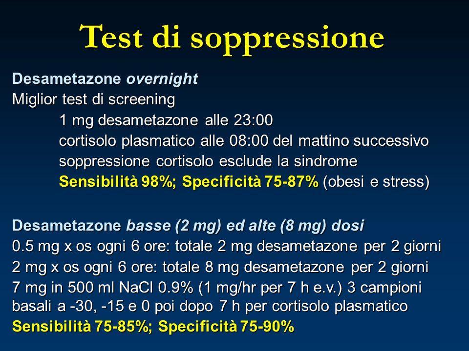 Desametazone overnight Miglior test di screening 1 mg desametazone alle 23:00 cortisolo plasmatico alle 08:00 del mattino successivo soppressione cort