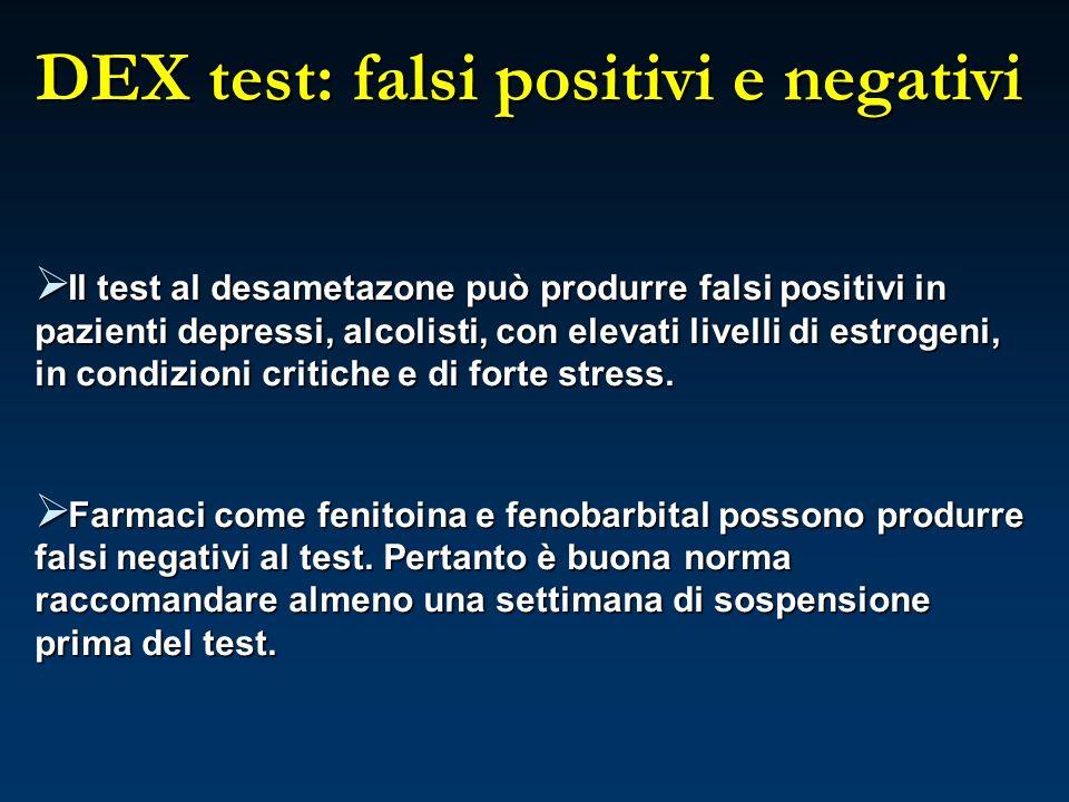 Il test al desametazone può produrre falsi positivi in pazienti depressi, alcolisti, con elevati livelli di estrogeni, in condizioni critiche e di for