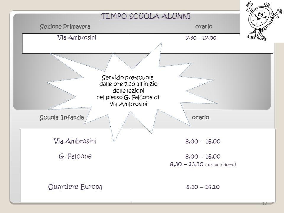 Via Ambrosini7,30 – 17,00 8,00 – 16,00 8,30 – 13,30 ( tempo ridotto ) 8,10 – 16,10 Via Ambrosini G. Falcone Quartiere Europa TEMPO SCUOLA ALUNNI Sezio